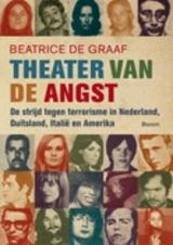 Theater van de angst