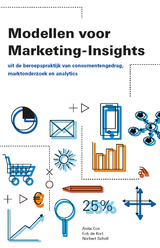 Modellen voor Marketing-Insights (e-Book)